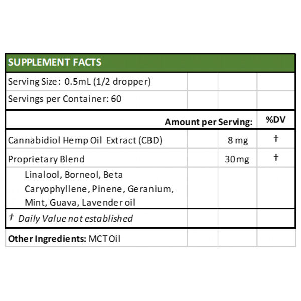 Supplement Facts label for RELAX CBD Tincture by New Coastal