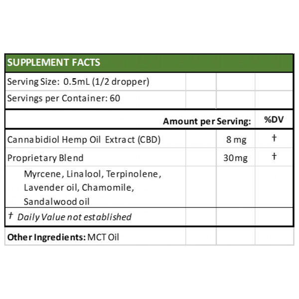 Supplement Facts label for REST CBD 500MG Tincture by New Coastal
